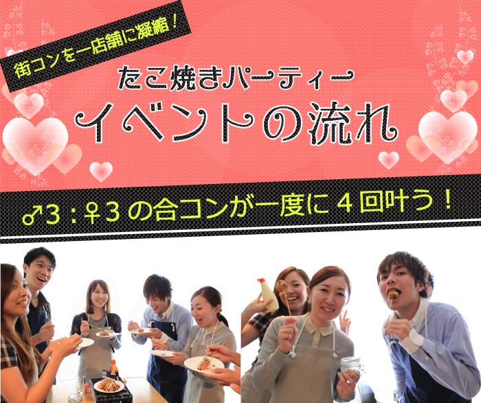 たこ焼きパーティーの流れ 男性3人:女性3人の合コンが一度に4回も叶うエンタメ婚活イベント