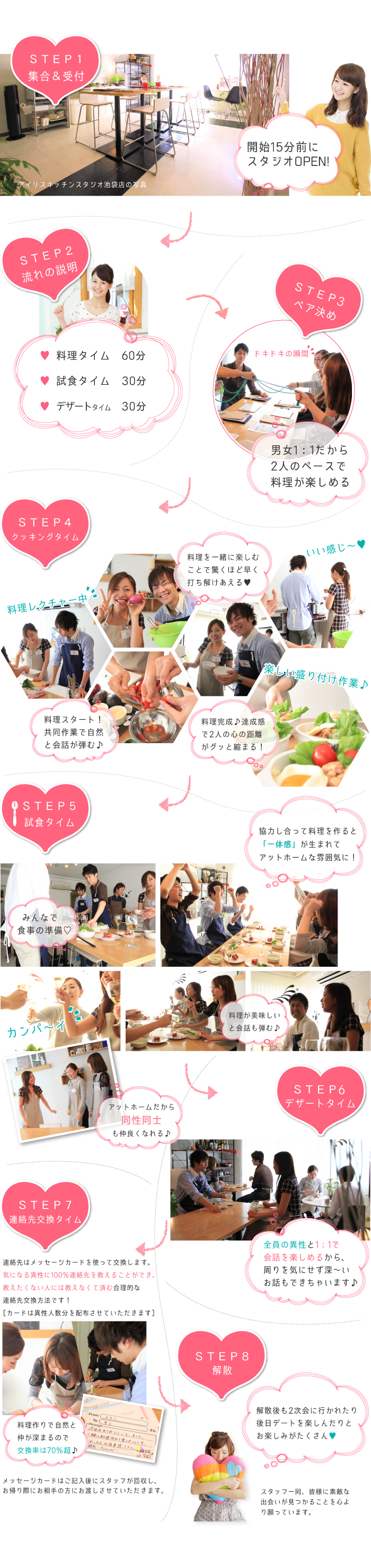料理合コン・パーティーの流れ STEP1からSTEP8まで料理合コンの流れを写真付きで解説します