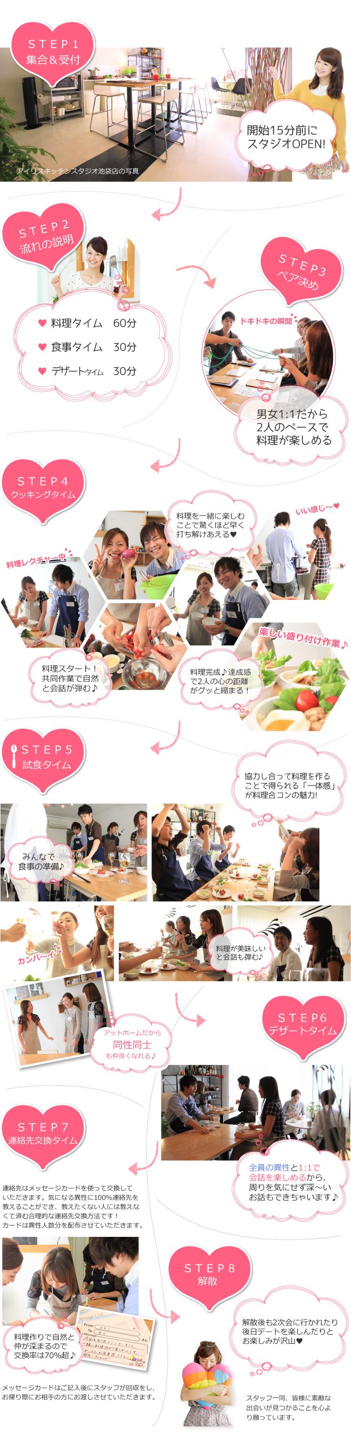 料理合コンパーティーの流れ STEP1からSTEP8まで料理合コンの流れを写真付きで解説します