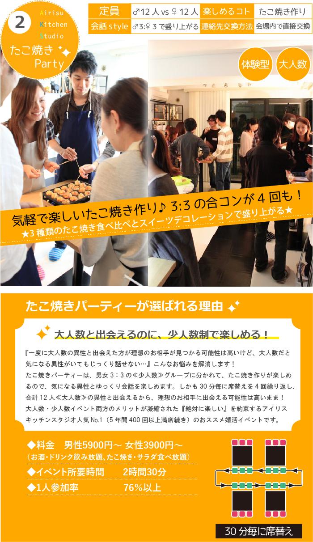 たこ焼きパーティー婚活イベント詳細